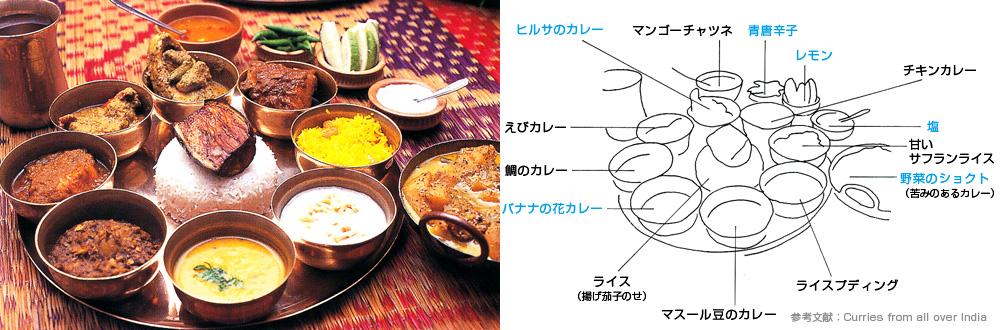 東インド料理 <30分で作れる、まかないシェフのカレー教室>