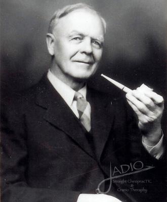 ウイリアム・ガーナー・サザーランド (William Garner Sutherland,1873-1954) <クレニオセラピーの歴史>